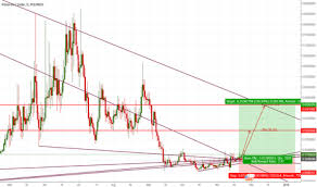 Xpm Usd For Poloniex Xpmusd By Riza2013 Tradingview