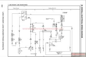 toyota forklift hydraulic diagram search for wiring diagrams \u2022 Wiring a 2 Post Lift clark forklift wiring diagrams example electrical wiring diagram u2022 rh cranejapan co hydraulic pump diagram telescopic