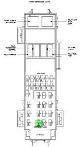 2004 dodge durango fuse box diagram ~owner pdf manual fuse located at interior fuse panel under dash
