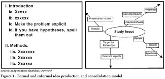 challenges and prospects for publishing articles consideration  figure 1