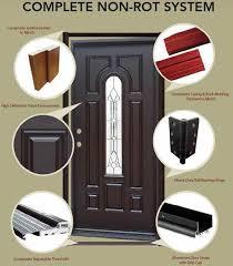 door products new home improvement
