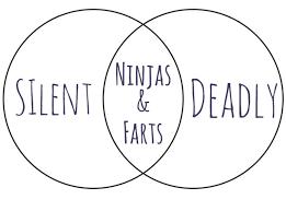 Venn Diagram Jokes Joke Archives Emily Digital