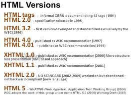 html tutorial - html5 - Web Standards und Validierung - By Microsoft ...