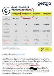 การซื้อประกันโควิด-19 เงื่อนไขและการรับกรมธรรม์ ค่ะ แบบนี้โฆษณา  เกินจริงไหมคะ - Pantip