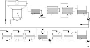 Родько отчет по практике Приготовление химочищенной воды для подпитки теплосети производится по схеме известкование с коагуляцией исходной воды в осветлителе фильтрация