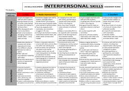 interpersonal skills are the life skill frudgereport web fc com interpersonal skills are the life skill