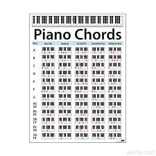 Large Piano Chord Chart Poster Perfect For Students And