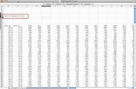 Part 2 Prepare Data For Analysis