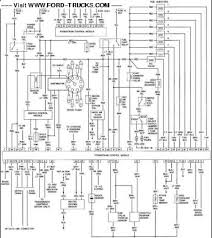 1999 ford f150 wiring diagram 1999 image wiring 1987 ford f150 stereo wiring jodebal com on 1999 ford f150 wiring diagram