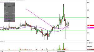 Immunocellular Therapeutics Ltd Imuc Stock Chart Technical Analysis For 09 01 16