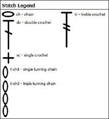 Crochet Stitch Symbol Chart Create Crochet Symbol Charts From Symbol Drawings By