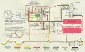 fl freightliner engine diagram wirdig starter wiring diagram image wiring diagram amp engine schematic