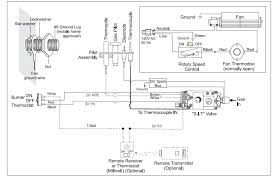 gibson p wiring diagram wiring diagram gibson p 90 wiring diagram diagrams also p90 pickup