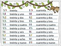 Spanish Numbers 0 100 Chart Spanish Number Charts 0 100 Spanish Numbers Elementary