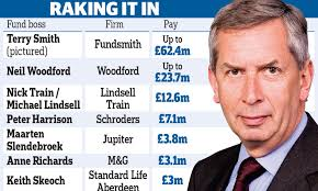 Up to £62MILLION windfall for fund star Terry Smith | This is Money