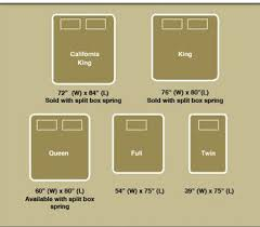 Best 25 King size mattress dimensions ideas on Pinterest