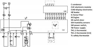 frigidaire dryer wiring diagram and schematic design