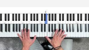 easiest songs you should learn on piano