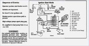 onan wiring diagram wiring diagram local wiring diagram onan genset emerald 1 wiring diagram mega onan 5500 wiring diagram onan emerald 1
