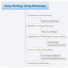see writing process essay outline guide for kids homeschooling        homeschooling rated photo essay writing tips for kids images