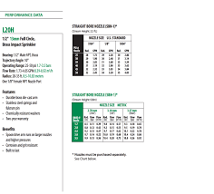 Irrigation Gpm Chart Sprinklers Agrimat Usa