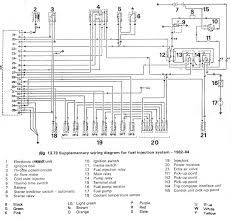 exciting 2001 ford ranger fuel pump wiring diagram ideas best Ford Expedition Inertia Switch Location mustang wiring diagram fordr stereo explorer sport trac car radio