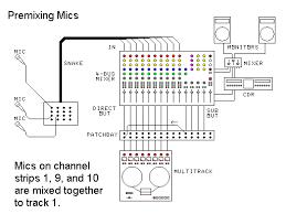 basic studio wiring diagram basic discover your wiring diagram recording studio wiring diagram recording electrical wiring diagrams