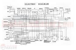 atv wiring diagram roketa atv 200 wiring diagram