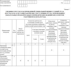 ФСС как заполнять Таблицу  Как видно заполнение Таблицы 5 формы 4 ФСС подразумевает указание итогов проведения 2 х типов мероприятий