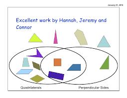 Venn Diagram Of Quadrilaterals Classifying Ploygons With Venn Diagrams