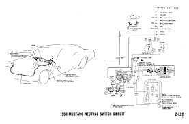 1979 ford neutral safety switch wiring diagram example electrical Ford Neutral Safety Switch Diagram neutral safety switch wiring diagram car tuning wire center u2022 rh linxglobal co chevy neutral safety switch installation 200r4 for neutral safety switch