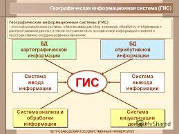 Презентация на тему Дипломная работа на тему ГЕОИНФОРМАЦИОННАЯ  4 Географическая информационная