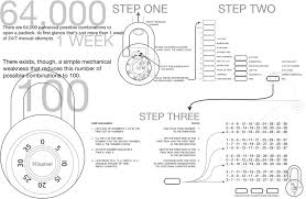 how to pick a master lock. How To Crack A Master Lock Hackaday Retrieve The Combination Are In Info Graphic Format. Pick