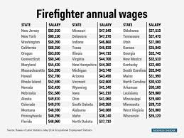 Firefighter Table Png