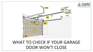 garage door will not closeGarage Door Will Not Close With Garage Door Openers On Chi Garage