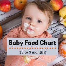 Baby Boy Diet Chart Baby Food Chart From 7 To 9 Months Being Happy Mom