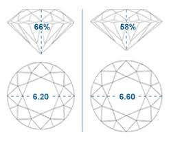1 carat diamond size diamond carat size chart