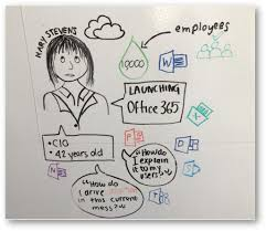 Office 365 Live We Are Live With Storyals Com Story Based Office 365 Tutorials