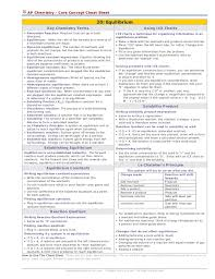 chemistry conversion chart cheat sheet equilibrium cheat sheet