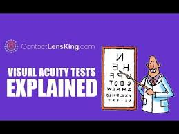 Visual Acuity Test Explained Snellen Eye Chart Tumbling E Test Random E Chart 20 20 Vision
