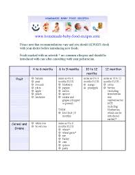 6 Month Baby Growth Chart Baby Feeding Weight Growth Chart Pdf Format E Database Org