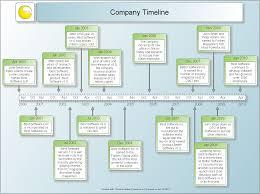 Sample Historical Timeline Company History Timeline Sample Timelines 1