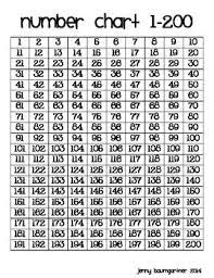 Number Chart 1 200 Bundle