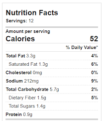 Cheese Nutrition Chart Pumpkin Mac And Cheese Nutrition Facts Chocolate Covered Katie