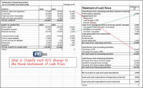 format of cash flow statements how to prepare statement of cash flows in 7 steps ifrsbox making