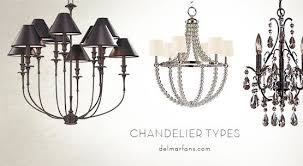 are you looking to add a hanging ceiling fixture to your dining room kitchen or foyer our chandeliers styles guide which includes the four best types of