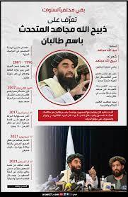 تعرف على المتحدث باسم طالبان ذبيح الله مجاهد (إنفوغراف)