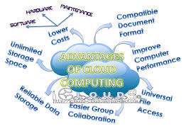 what is cloud computing what are its advantages techlavya ans