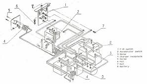 ez go golf cart wiring diagram wiring diagram and schematic design ez go txt 36 volt wiring diagram at 1979 Ez Go Wiring Diagram