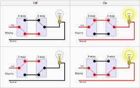 wiring 3 way insteon switches home automation guru 4 way switch wiring at 3 Way Switch Wiring Diagram